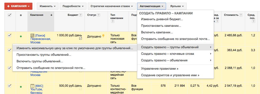 Изменение ставки от позиции в Google AdWords