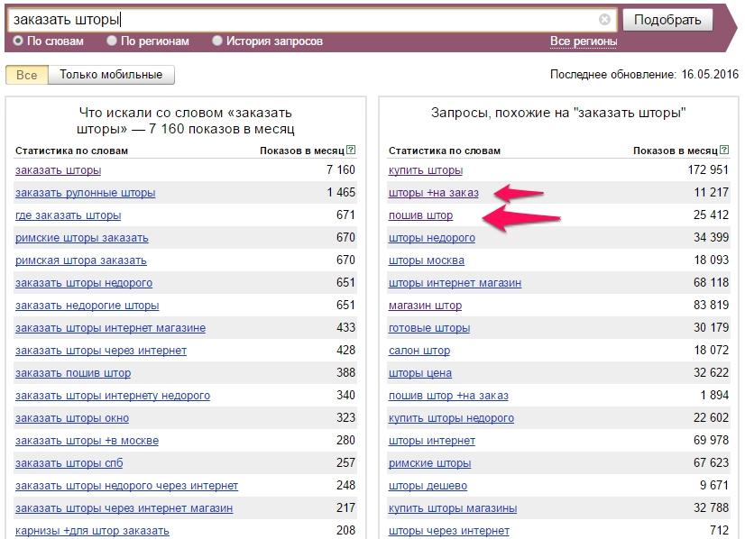 Запросы Яндекс.Вордстат