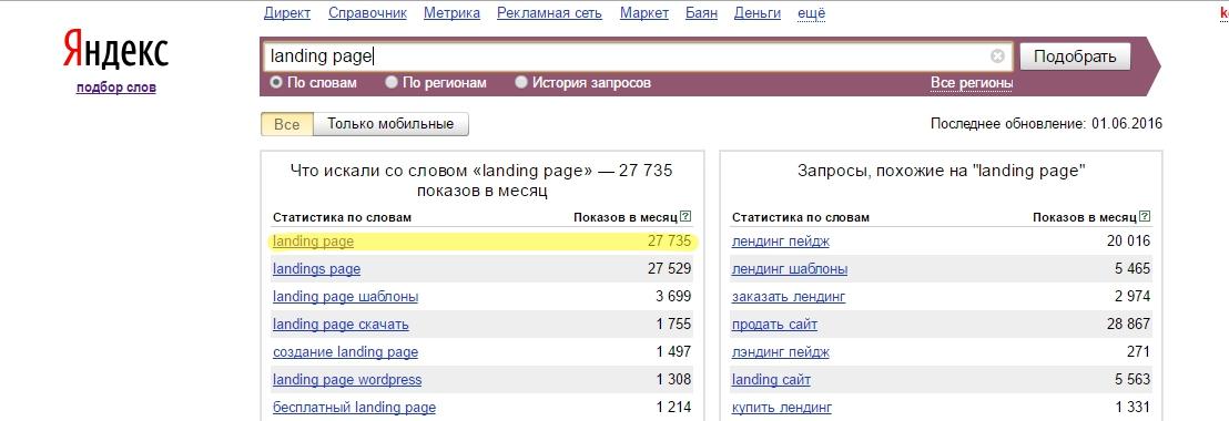 Частотность запросов по landing page
