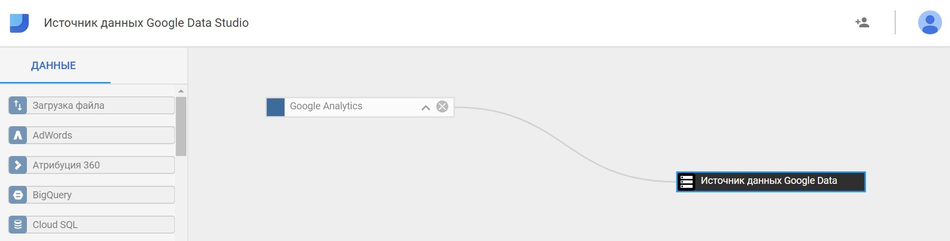 Источники данных (коннекторы) Google Data Studio