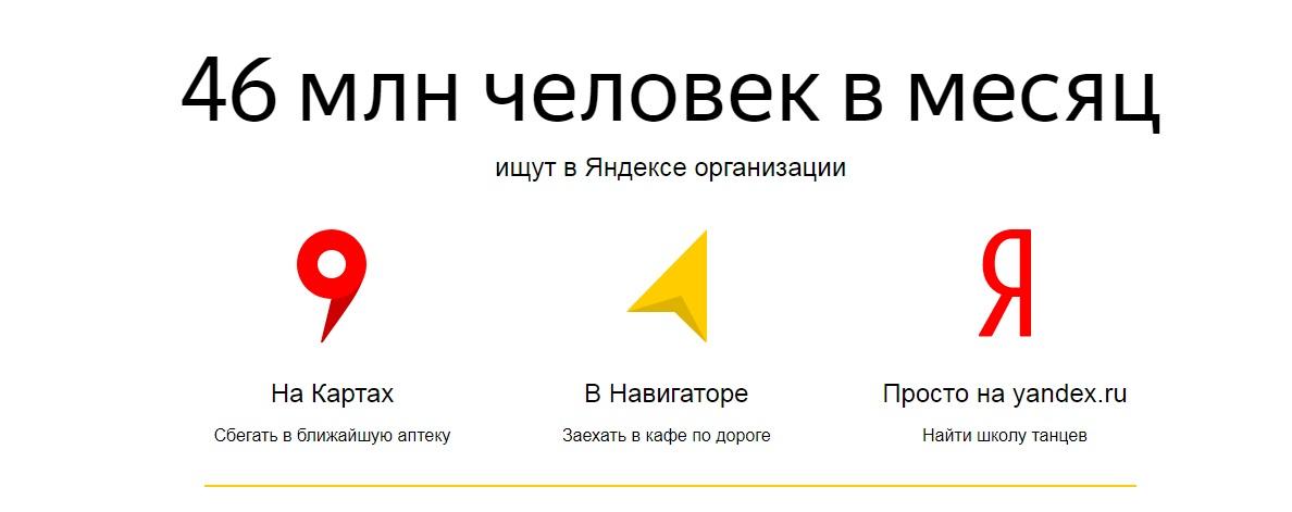 статистика яндекс справочник