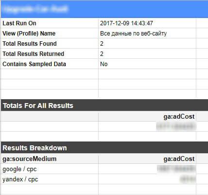Готовый отчет в Google Analytics