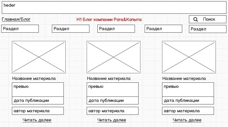 Блог сайта пример