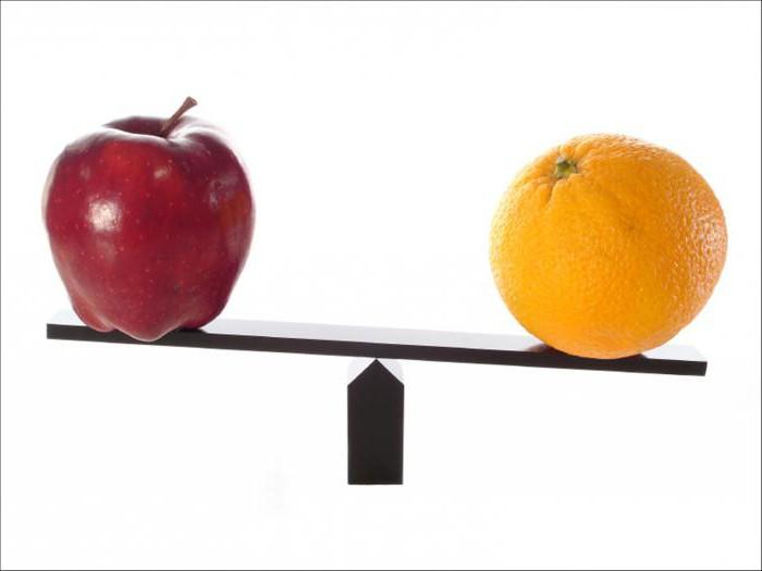 Сравнительный анализ seo конкурентов