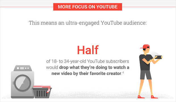 content marketing statistics 2018 video trends