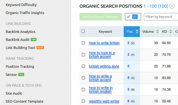 using keywords for seo - semrush