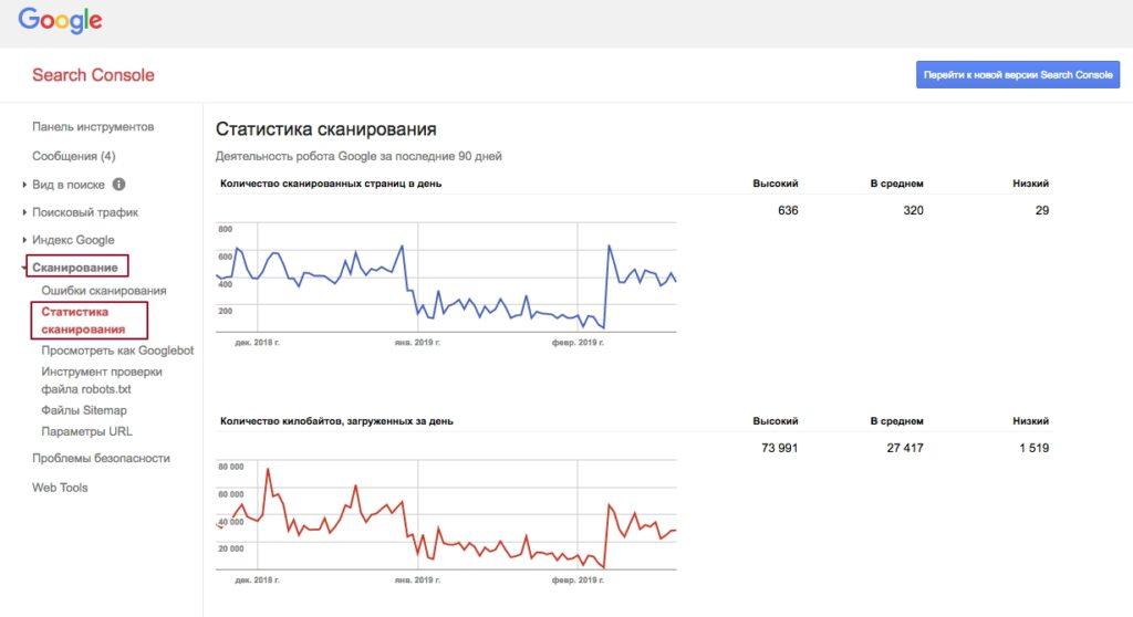 Сканирование сайта - старая версия гугл сеч консоль