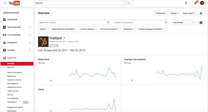 аналитика youtube dashboard.png