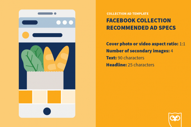 Спецификации рекламных объявлений в Facebook
