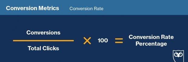 коКонверсии в процентах