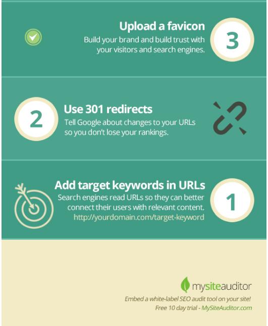 10 советов по SEO-оптимизации URL-адресов