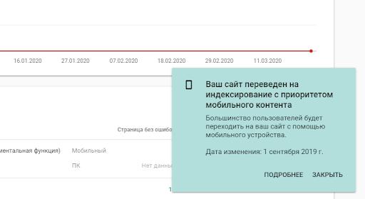 Пример информации о переводе на индексирование с приоритетом на мобильный контент