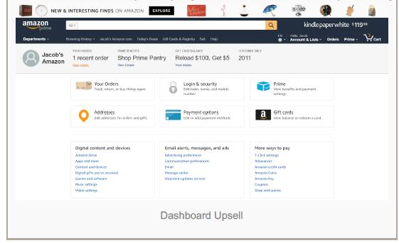 чек-лист из 110 пунктов для оптимизации интернет-магазина