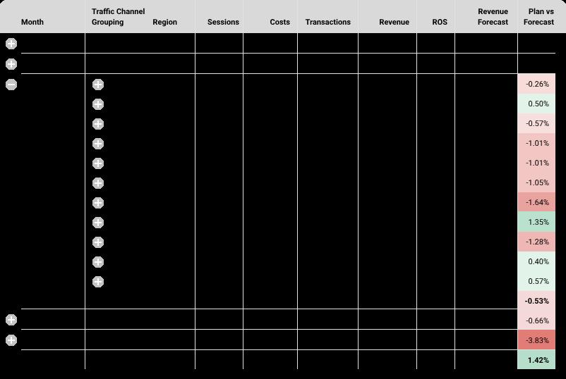 Типы анализа данных об онлайн-продажах
