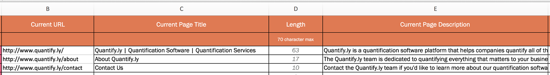 Работа с чек-лисом для оптимизации