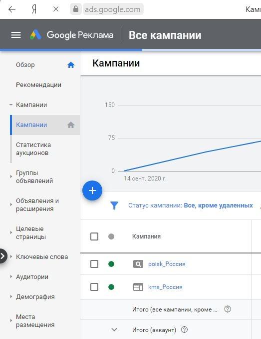 Интерфейс рекламного кабинета Google