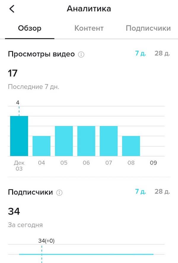 Аналитика в ТикТок