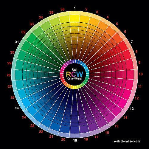 Исследования по цветам в дизайне