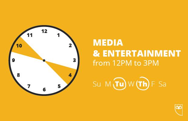 время публикаций для СМИ