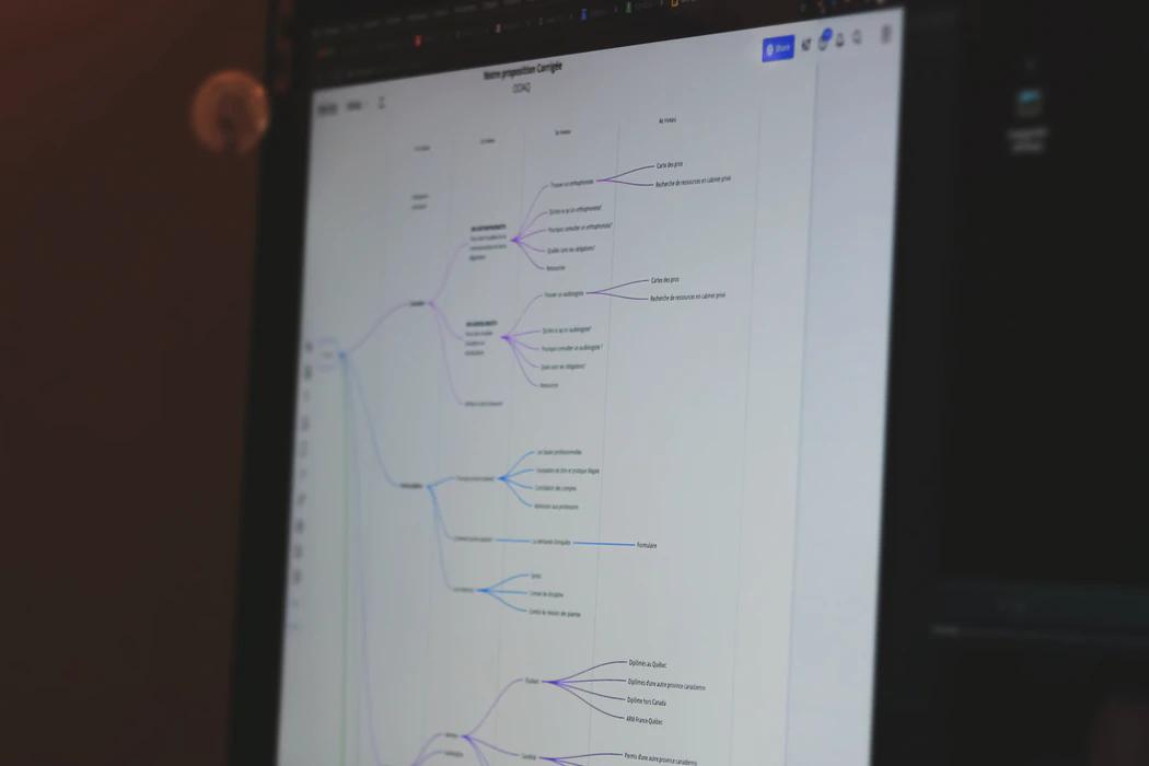 Как визуализировать данные на сайте