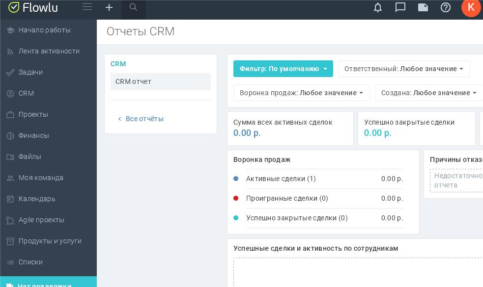 crm маркетинг модули