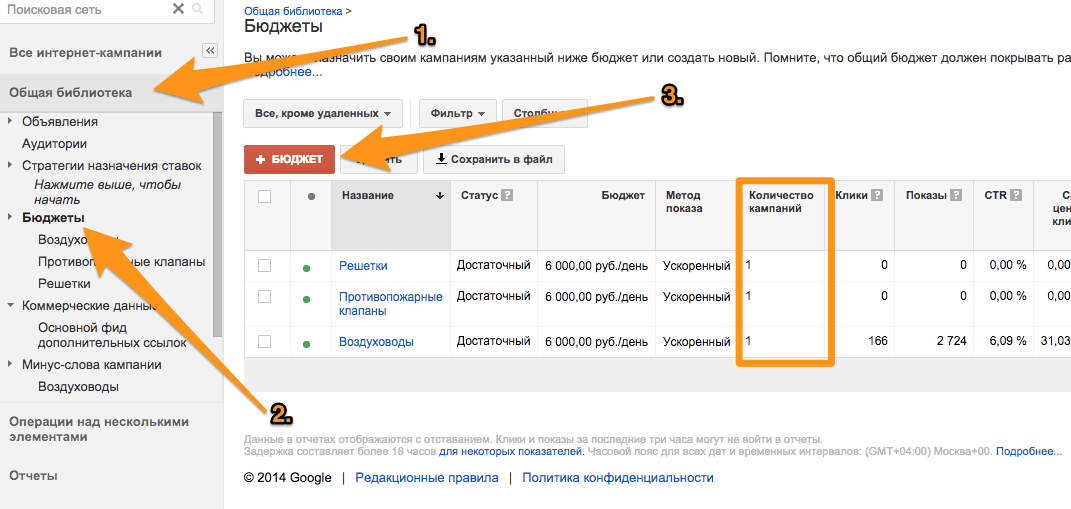 Инструкция создания бюджета в Google AdWords