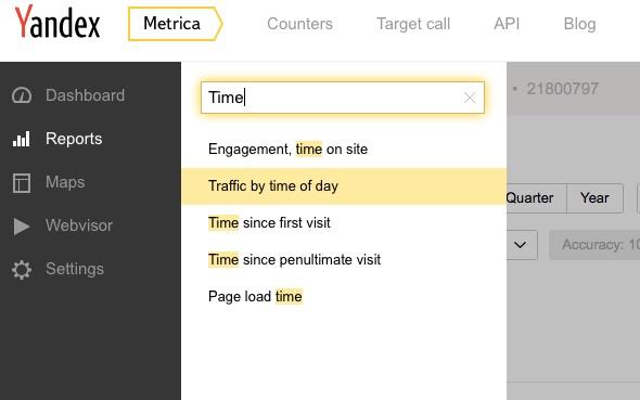 яндекс метрика отчет по времени