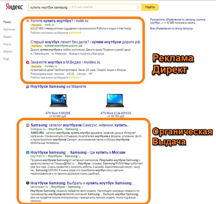 Спецразмещение в яндексе директ реклама сайта в яндексе цена