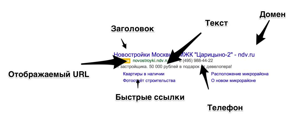 В Google Adwords вы также имеет возможность протестировать отображаемый URL