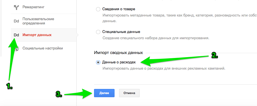 Добавление набора данных в Google Analytics