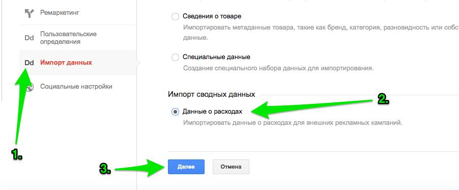 Добавление набора данных в Google Analytics