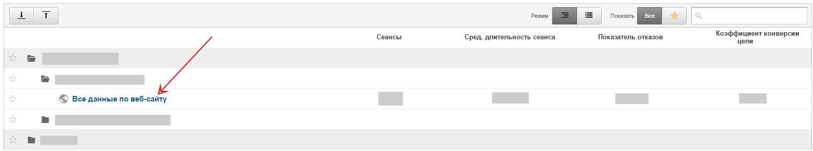 Гугл_Аналитикс