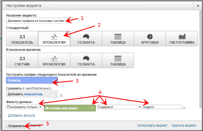 1_Динамика_трафика_из_поисковых_систем