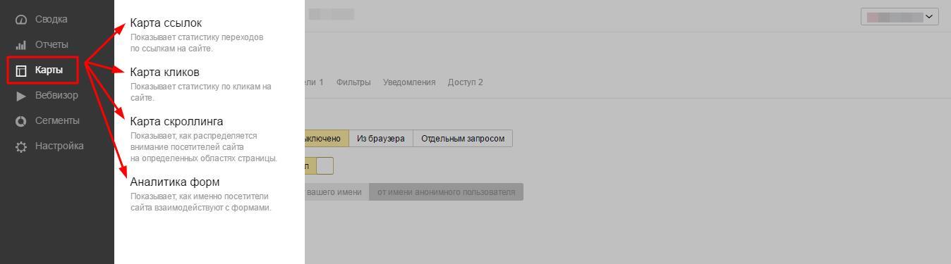 Ris 2. Karti YandexMetriki.