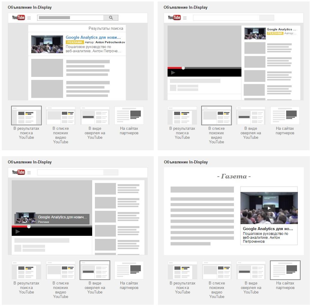 Настройка видеорекламы в Google AdWords
