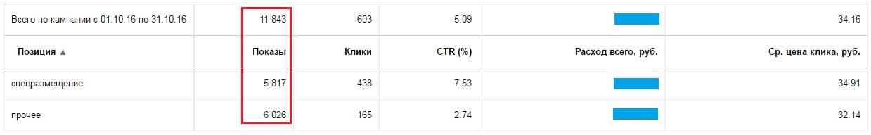 %d1%81%d1%82%d0%be%d0%bb%d0%b1%d0%b5%d1%86-%d0%bf%d0%be%d0%ba%d0%b0%d0%b7%d1%8b-%d0%b2-%d0%bc%d0%b0%d1%81%d1%82%d0%b5%d1%80%d0%b5-%d0%be%d1%82%d1%87%d0%b5%d1%82%d0%be%d0%b2