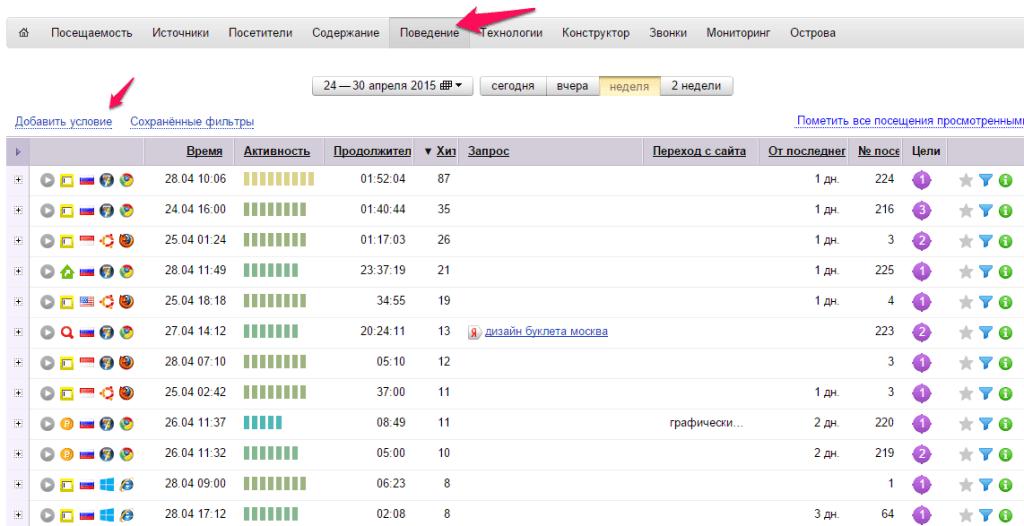 Таблица записей посещений Вебвизора Метрики