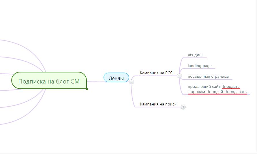 Запись минус-слов на конкретные ключи через схему