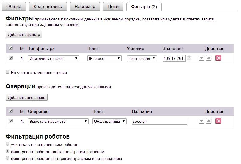 Настройка фильтров в Яндекс Метрике