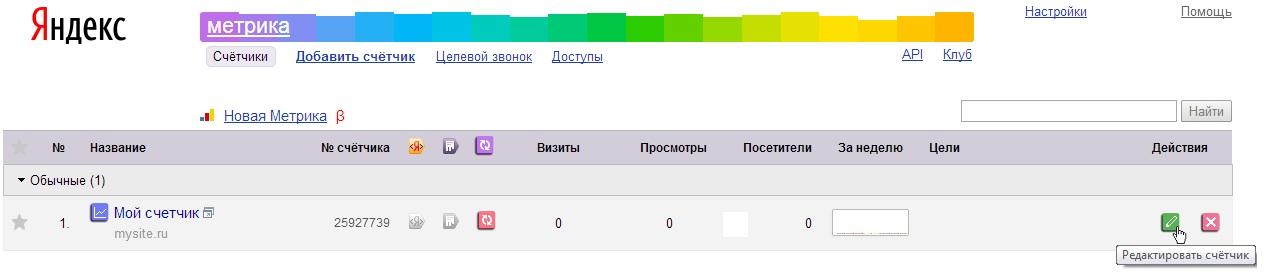 Установка счетчика Яндекс Метрики на сайт