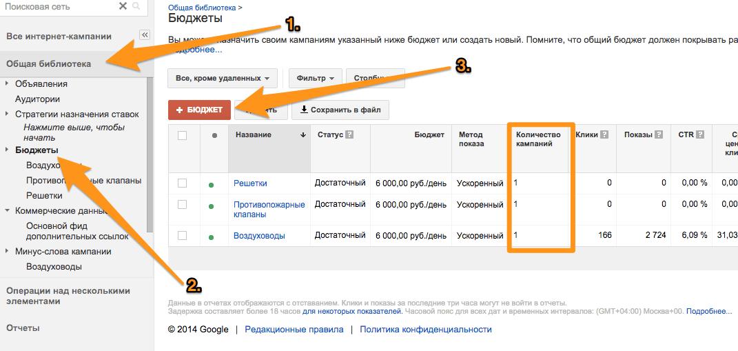 Инструкция создания бюджета в Google AdWords