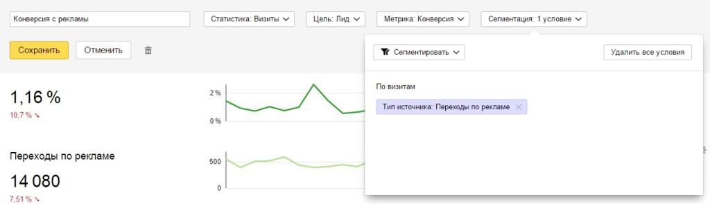 Настройка графика конверсия с рекламы