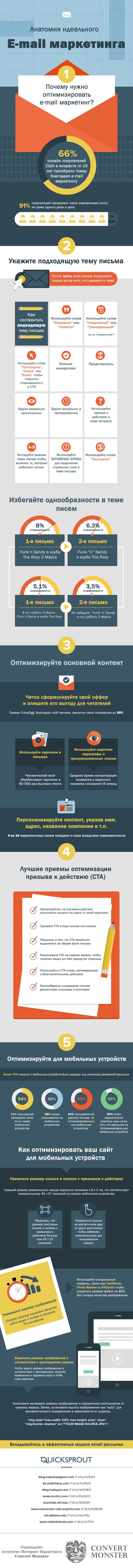 Инфографика как оптимизировать email рассылку под конверсию